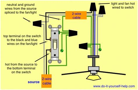 ceiling fan light fuse ceiling fan switch wiring diagram fuse box and wiring