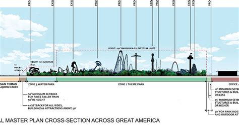california section california s great america master plan details released