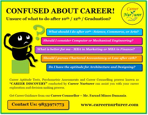 Careers For Mba Graduates Quiz by Career Counselling Aptitude Test Centre Career