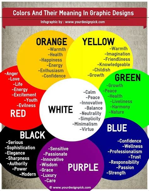 List Of Colours And Their Meanings | colors and their meaning in graphic design jpg 497 215 640