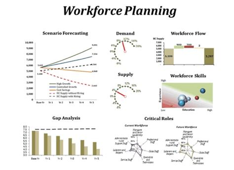 38 best images about workforce planning on pinterest the