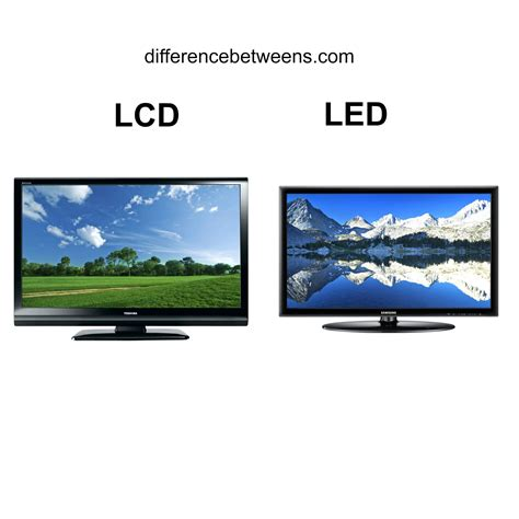 Monitor Led Tv difference between lcd and led