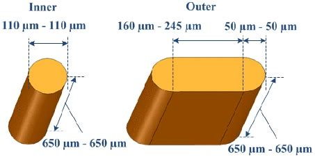 microfabrication of air power inductors with metal encapsulated polymer vias microfabrication of air power inductors with metal encapsulated polymer vias 28 images http