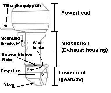 how to draw a boat engine file outboard motor drawing jpg