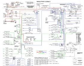 types of electrical wiring diagrams get free image about wiring diagram
