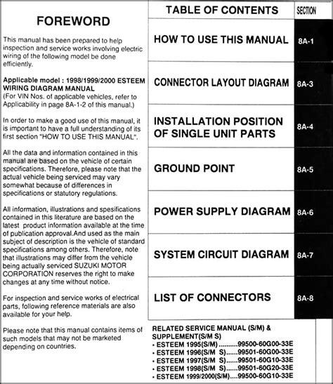 how to download repair manuals 1998 suzuki esteem transmission control 1998 2001 suzuki esteem wiring diagram manual original