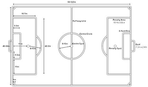 ukuran lapangan sepak bola dan ukuran bolanya rfq blogs
