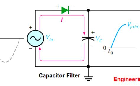capacitor as a filter circuit wave bridge rectifier peak inverse voltage engineering tutorial