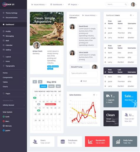 10 Best Angular 2 Templates Images On Pinterest Templates Website Template And Dashboard Template Saas Admin Templates
