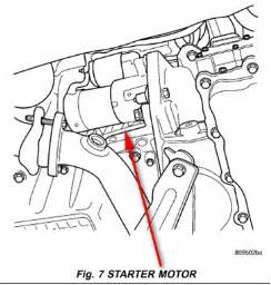 dodge durango 2004 fuse box diagram get free image about