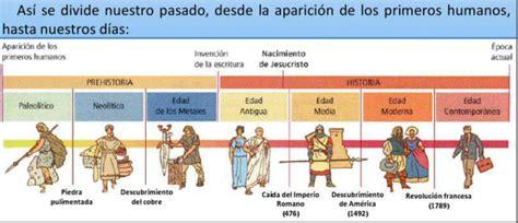 historia argentina y universalroma grecia edad media new style for primero de sociales etapas de la historia