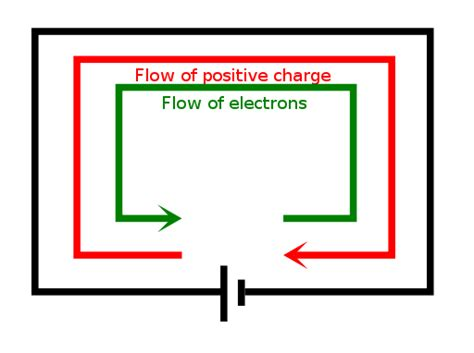 in which direction does the current flow through the resistor r i thought that current implied a flow of electrons but i read that in neurons there is only