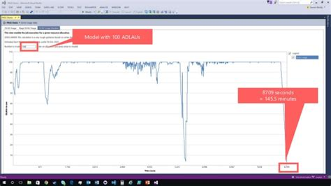 sql query performance tuning tutorial u sql query execution and performance basics sqlbits 2016