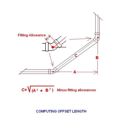 Plumbing Formula For A 45 Degree Angle by Pvc At Angles