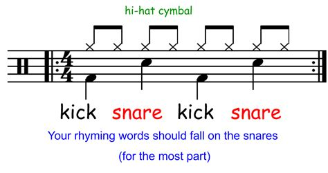 diagram song writing rap songs with students silent cacophony