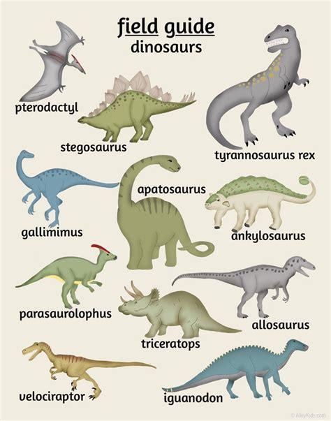 printable dinosaur poster dinosaur poster dinosaur posters fields and room