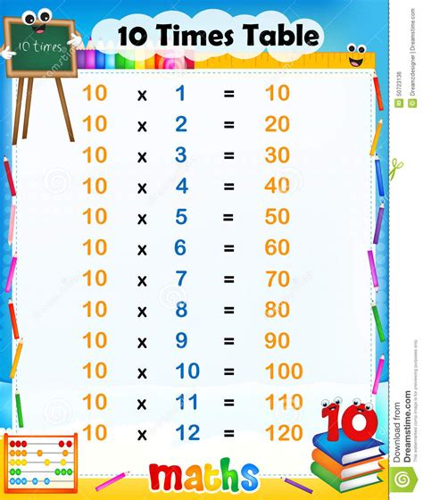 Table Ten by 10 Times Table Stock Vector Image 50723136