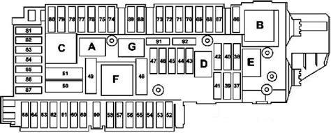 fuse diagram for c230 kompressor coupe imageresizertool