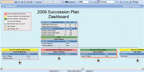 bench resource management succession planning software aquire succession