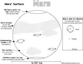mars coloring pages planet mars color pics about space