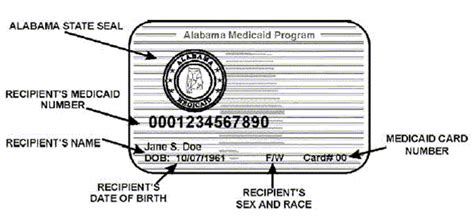 united healthcare ahcccs meps state specific showcards