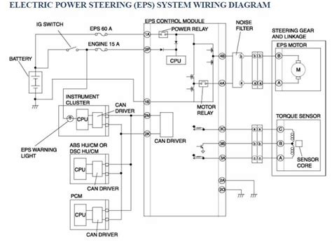 mazda rx 8 electric power steering eps system wiring