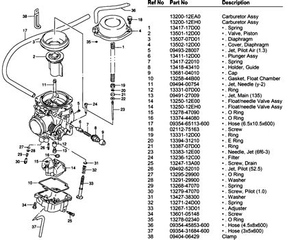 suzuki dr650 carburetor page plume power