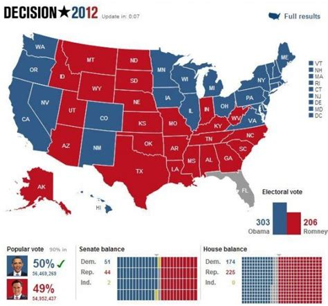 map us election results us election results 2012 map and stats the wondrous pics