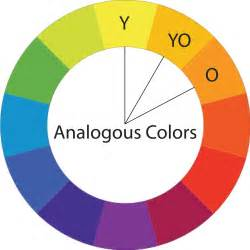analogous color wheel digeny design basics color theory