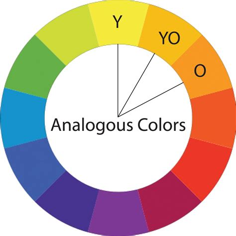 analogous color scheme definition design in colours colorful ideas for interior design and