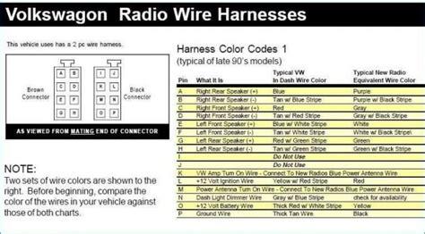 vw jetta radio wiring diagram