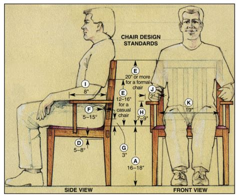 normal seat height reference common dimensions angles and heights for