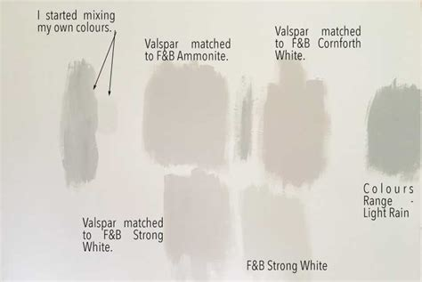 a few things you should know about colors before painting a few things you should know about paint jo chrobak