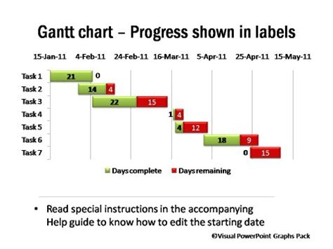 how to create a progress gantt chart in excel 2010 youtube box plot and candle stick chart