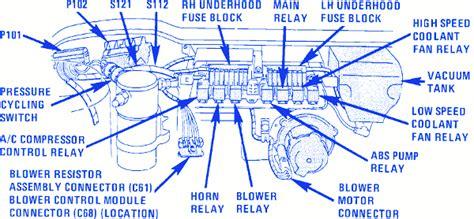 wiring diagram blower motor oldsmobile gallery wiring