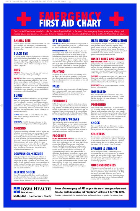 best aid manual 8 best images of aid manual printable aid
