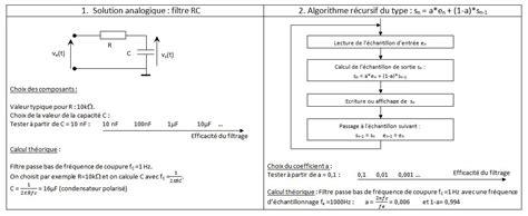 exercices corrigés filtres passifs pdf etudes des filtres pdf sur les voitures