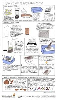 create your own home how to make your own recycled paper at home 171 the secret