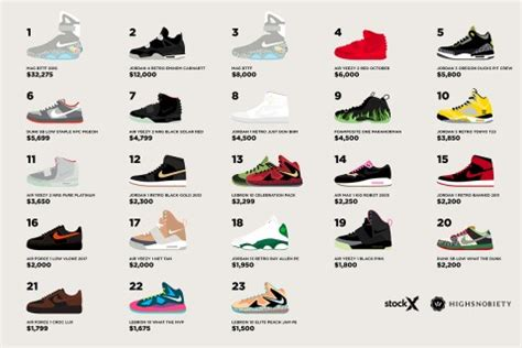 sneaker brands list sneakers the 23 rarest nike sneakers of all time