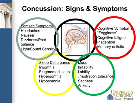 concussion symptoms donna k broshek quot sports concussions in children and