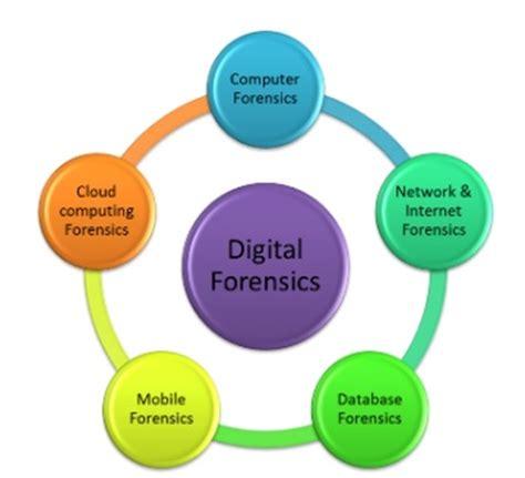dati cassa forense irecovery recupero dati cancellazione sicura data forense