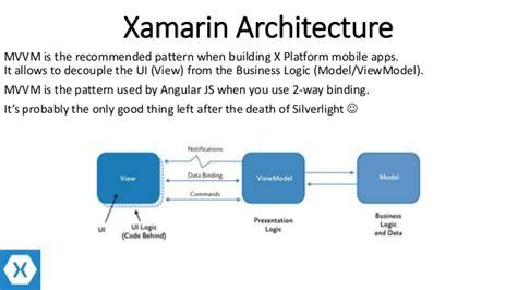 mvvm design pattern xamarin e zuka tech night vol 29 cross platform mobile apps with