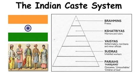 punishing the black marking social and racial structures quota or reservation system in india history present