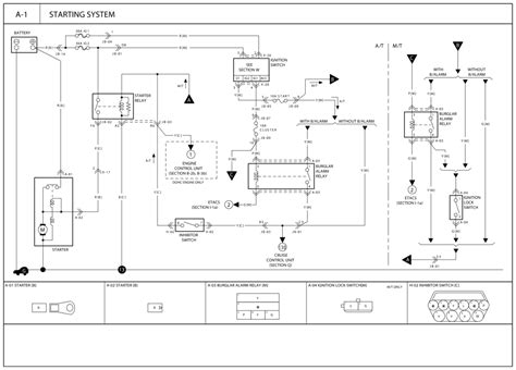 kia pride mk1 2003 2005 alarm wiring diagrams kia free