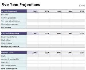 3 Year Financial Projection Template by Five Year Projection Worksheet 5 Year Projection Worksheet