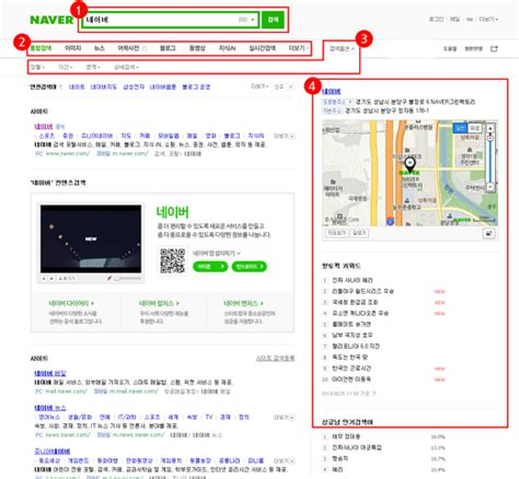 Comprehensive Searchable Mba Program Rankings korea marketing naver seo must facts for a