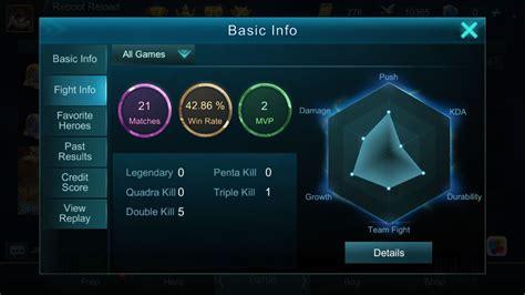 apa itu mobile legend mengenal grafik player di mobile legends apa itu 1