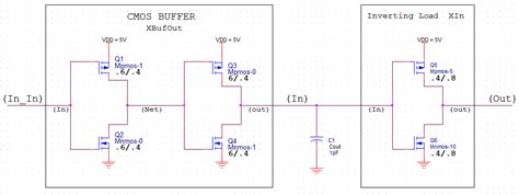 cmos layout design jobs buffer design of cmos inverter ee307w09 02 frontpage