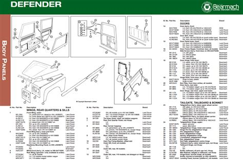land rover defender parts catalogue land rover defender exterior parts exploded view