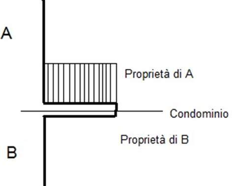terrazzo aggettante interior designer ing civile viegas balconi e